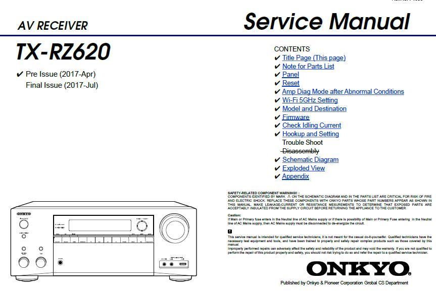 Onkyo TX-RZ620 Service Manual