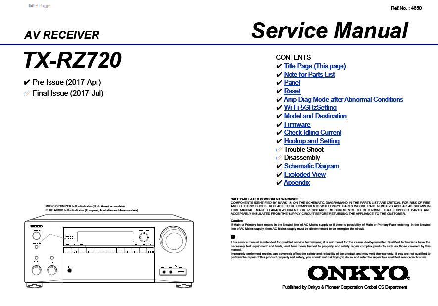 Onkyo TX-RZ720 Service Manual