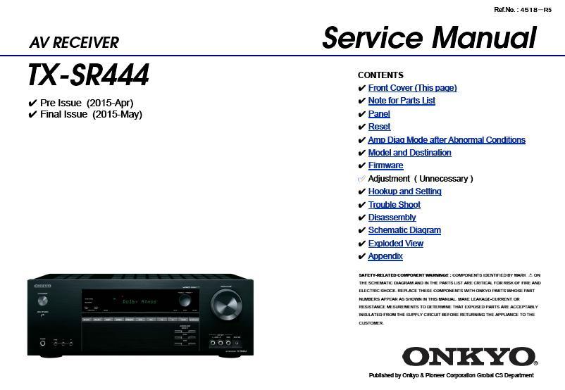 Onkyo TX-SR444 Service Manual