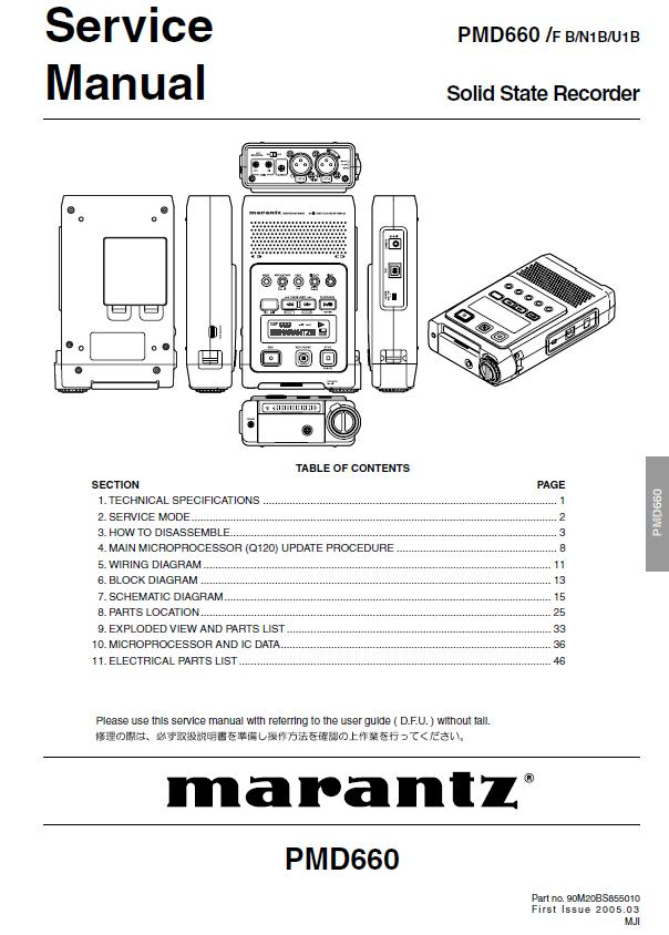 Marantz PMD660 Service Manual
