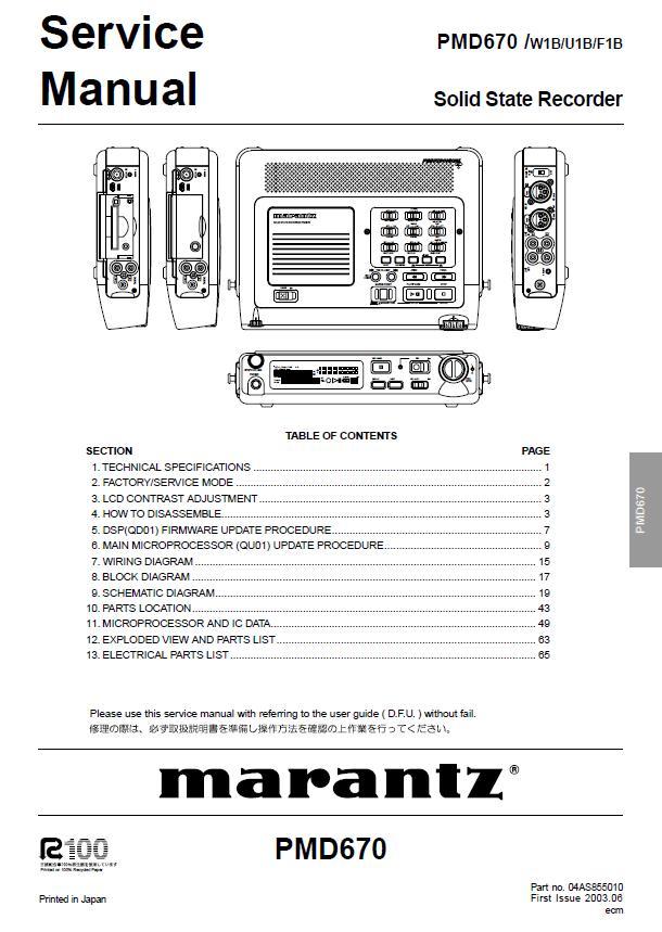 Marantz PMD670 Service Manual