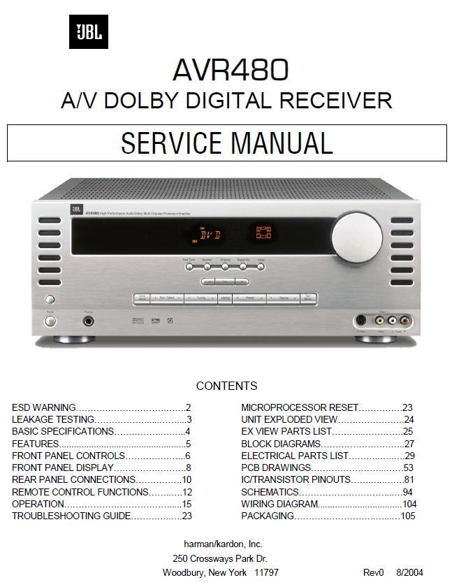 JBL AVR480 Service Manual
