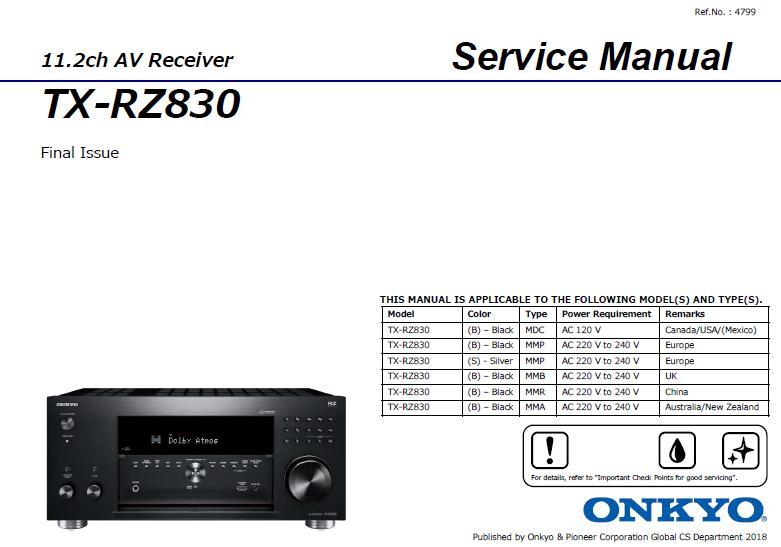 Onkyo TX-RZ830 Service Manual