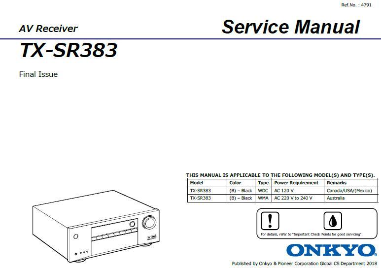 Onkyo TX-SR383 Service Manual