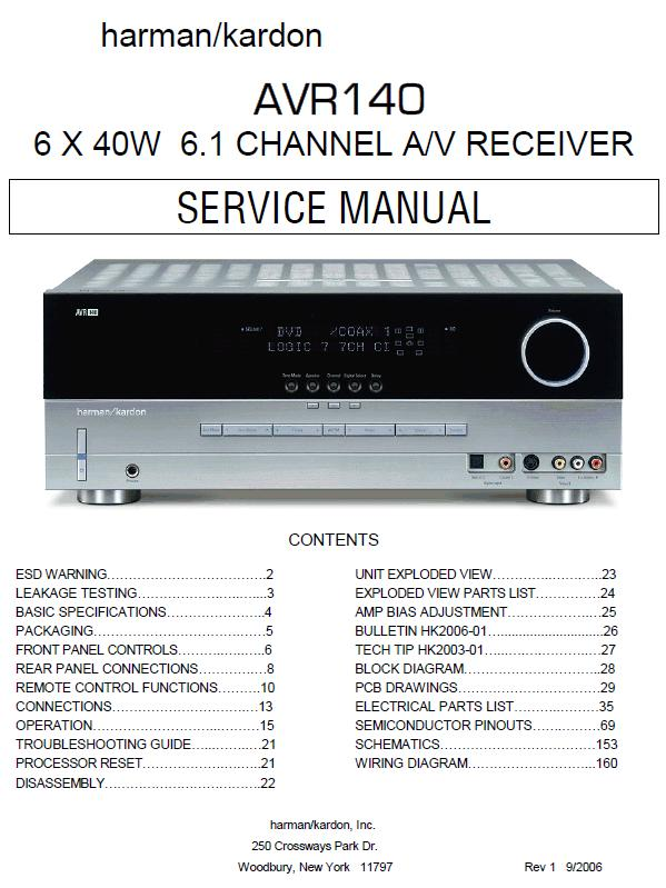 Harman/Kardon AVR-140 Service Manual