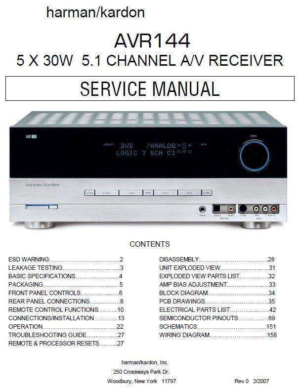 Harman/Kardon AVR-144 Service Manual