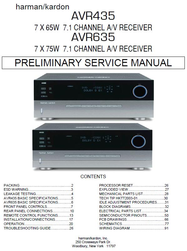 Harman/Kardon AVR-435/AVR-635 Service Manual