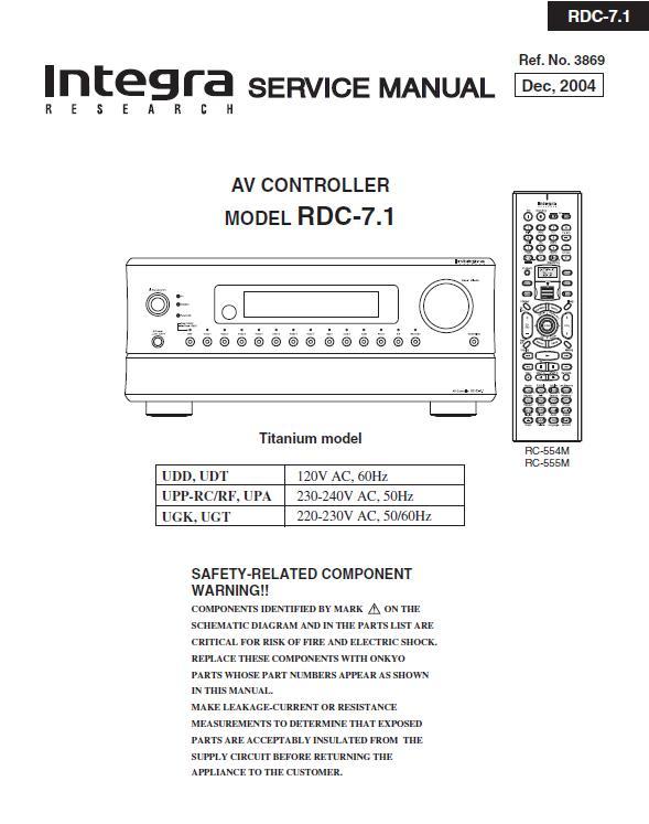 Integra RDC-7.1 Service Manual