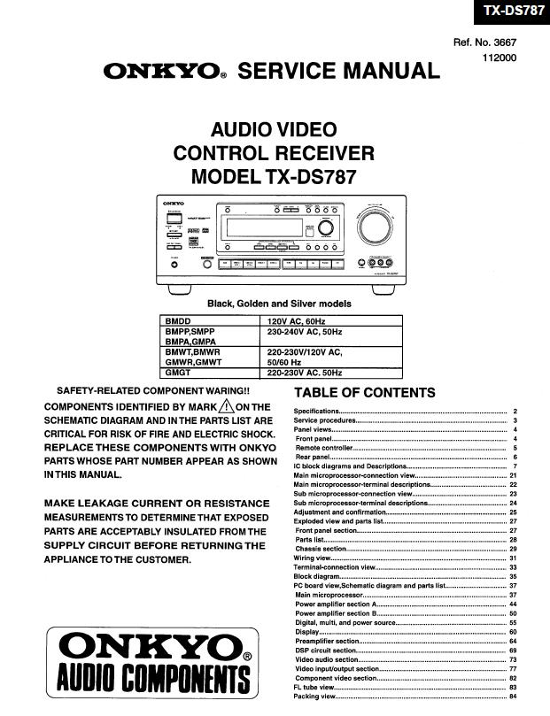 Onkyo TX-DS787 Service Manual