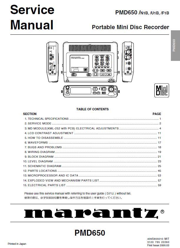 Marantz PMD650 Service Manual