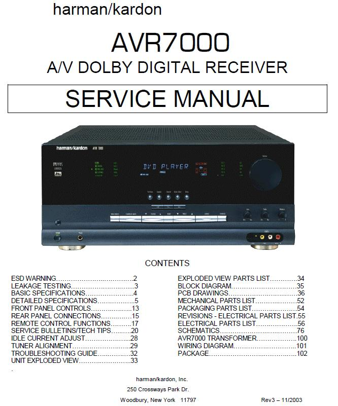 Harman/Kardon AVR-7000 Service Manual