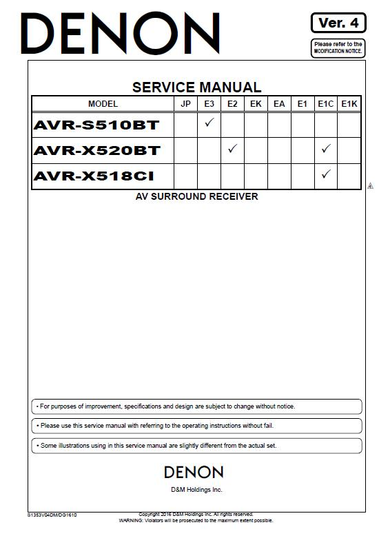 Denon AVR-X518CI/AVR-X520BT/AVR-S510BT Service Manual