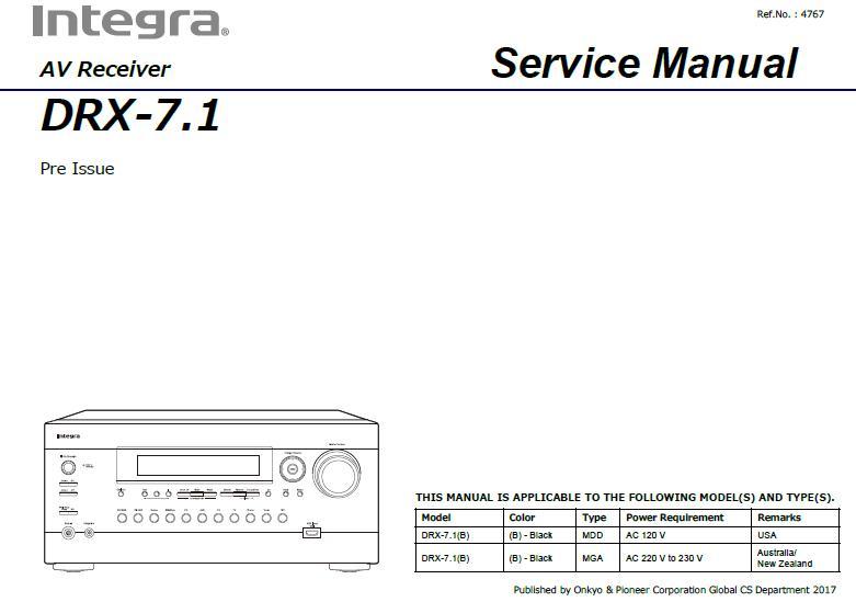 Integra DRX-7.1 Service Manual
