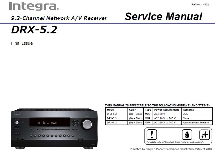 Integra DRX-5.2 Service Manual