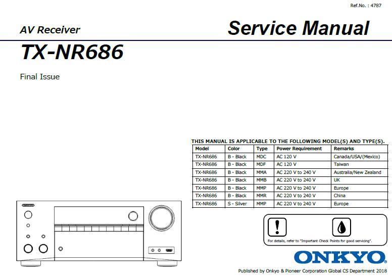 Onkyo TX-NR686 Service Manual